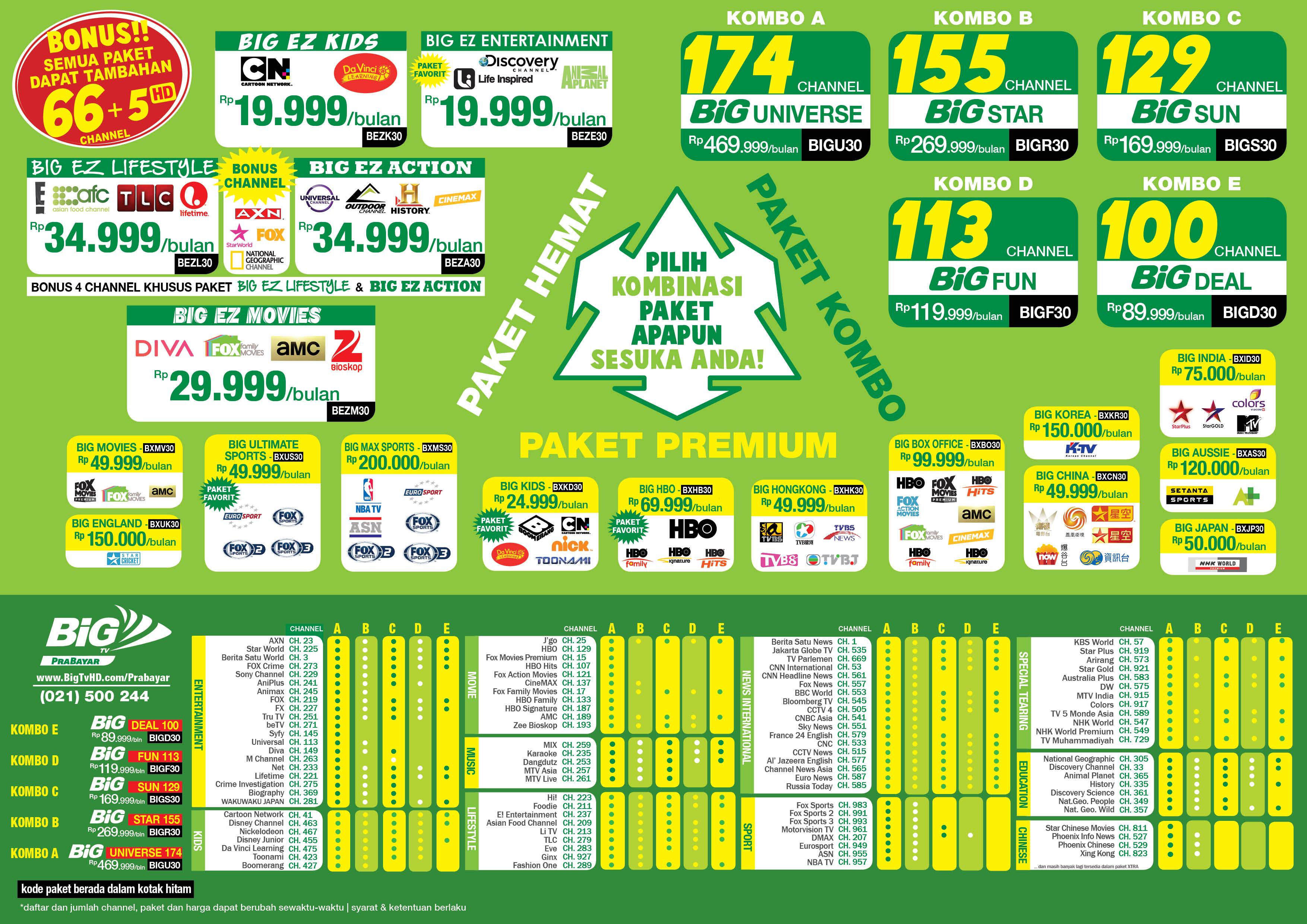 Big Tv Prabayar Hd Hak Milik Samsung Spartan Parabola Solo Paket Basic Setahun Topas Photo 54b62880bcf85